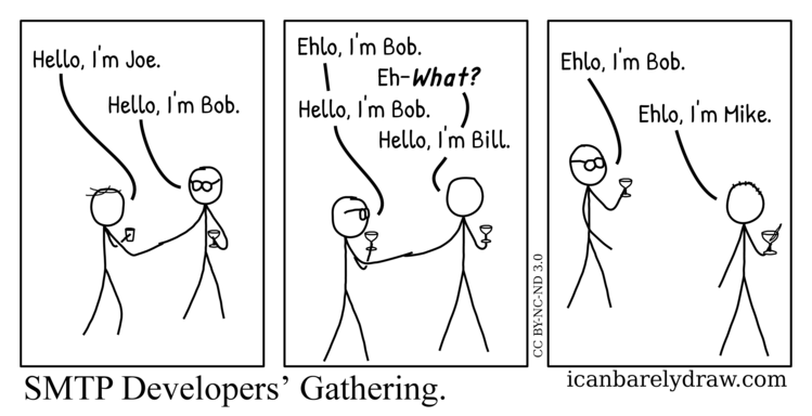 People at an SMTP developers' gathering greet each other with Hello or Ehlo. One person doesn't understand Ehlo. Another then greets him with Hello, which he does understand.