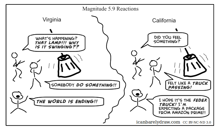 Magnitude 5.9 Reactions