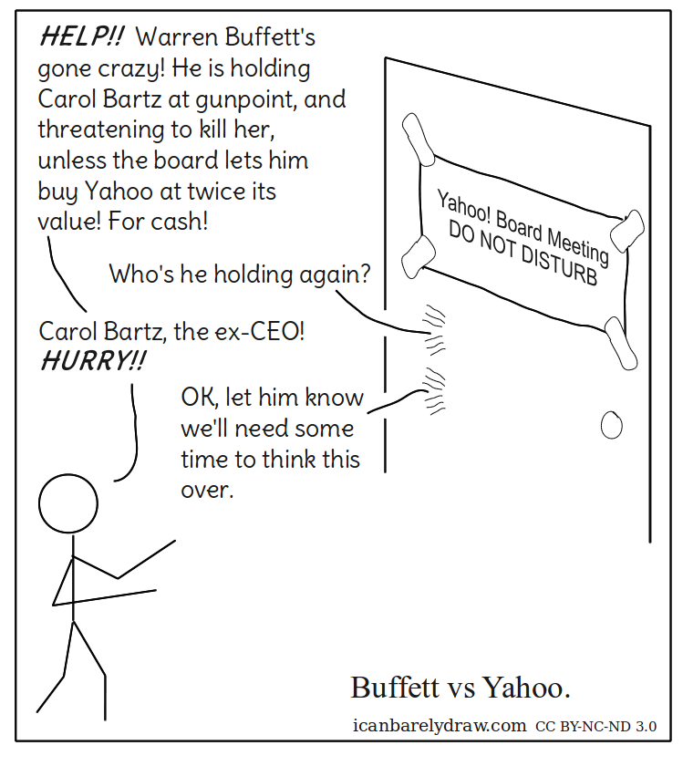 Buffett vs Yahoo