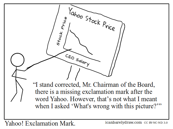 Yahoo! Exclamation Mark