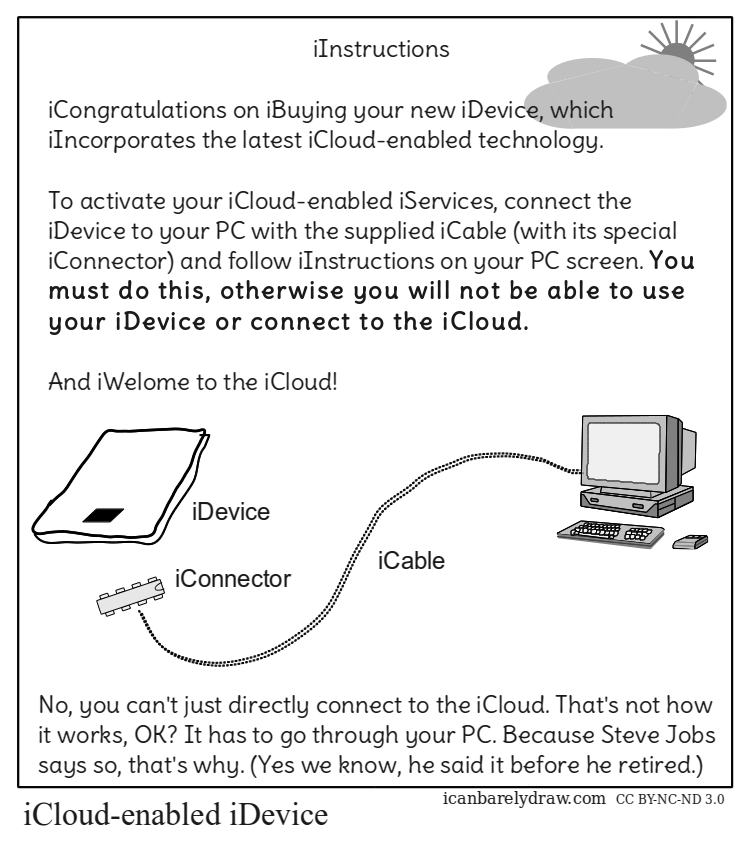 iCloud-enabled iDevice