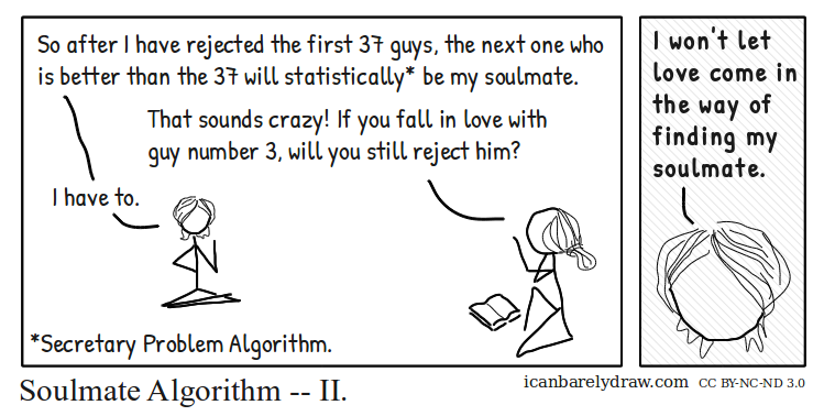 Soulmate Algorithm — II