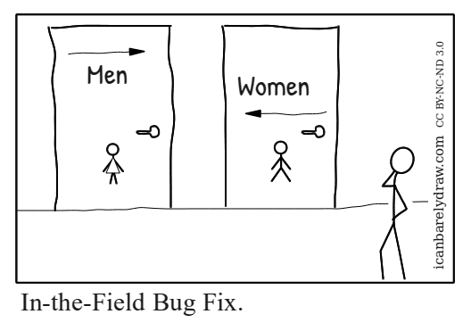 In-the-Field Bug Fix