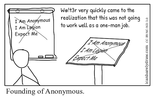 Founding of Anonymous