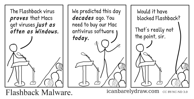 Flashback Malware
