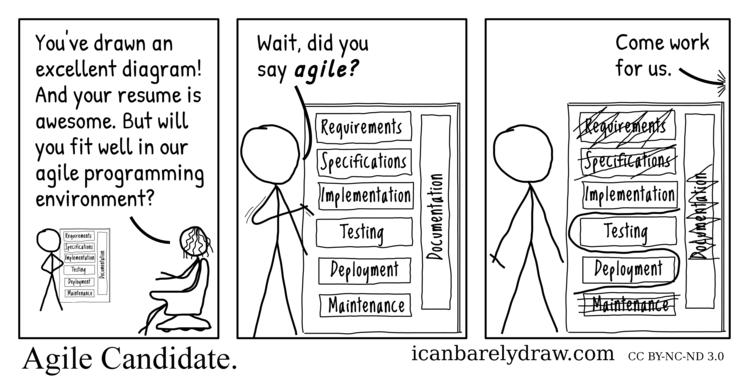 Agile Candidate